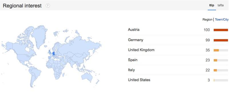 7 google_regional